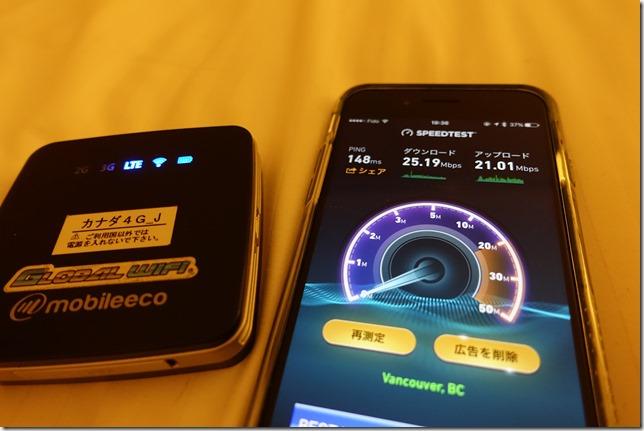 グローバルWiFi通信速度