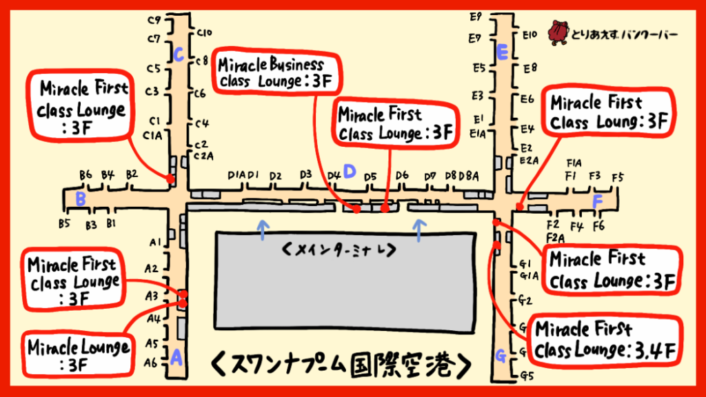 MIracle Lounge9ケ所まとめ